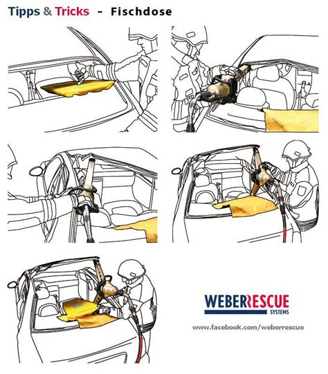 Tips and Tricks! Extrication Techniques - Boron Extrication