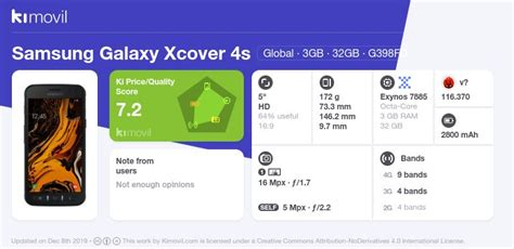 Samsung Galaxy Xcover 4s: Price, specs and best deals
