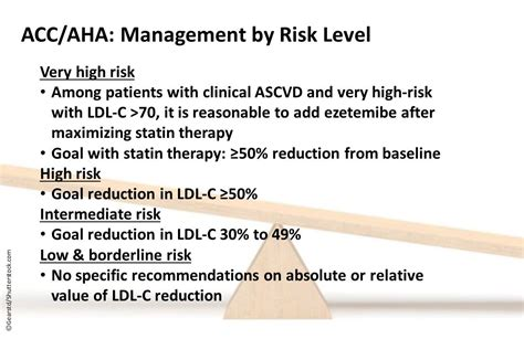 Lipid Guidelines, Compared: ACC/AHA and ESC/EAS   Patient