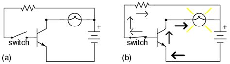 The Bipolar Junction Transistor (BJT) as a Switch