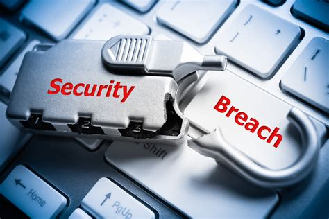 Cyber Security Year in Review: Major Data Breaches of 2015