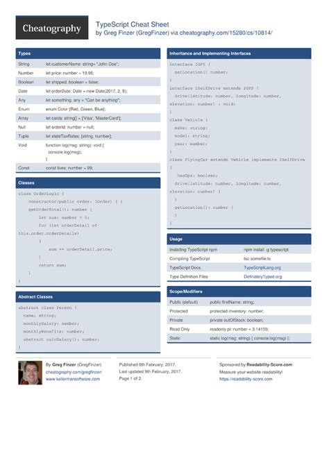 TypeScript Cheat Sheet by GregFinzer - Download free from