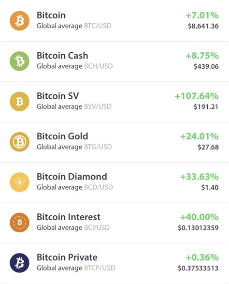 Bitcoin Cash Usd Coingecko   Earn Bitcoin Fast Without